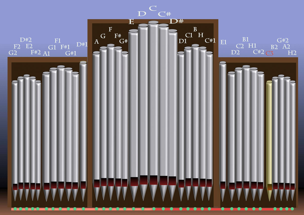 Orgelpfeifen-Indikator | Kirche Mitling-Mark